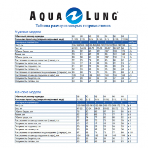 Aqualung Balance Comfort 2016 моно 5,5