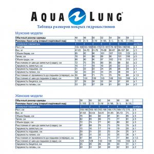 Aqualung Bali 2016 моно 3мм